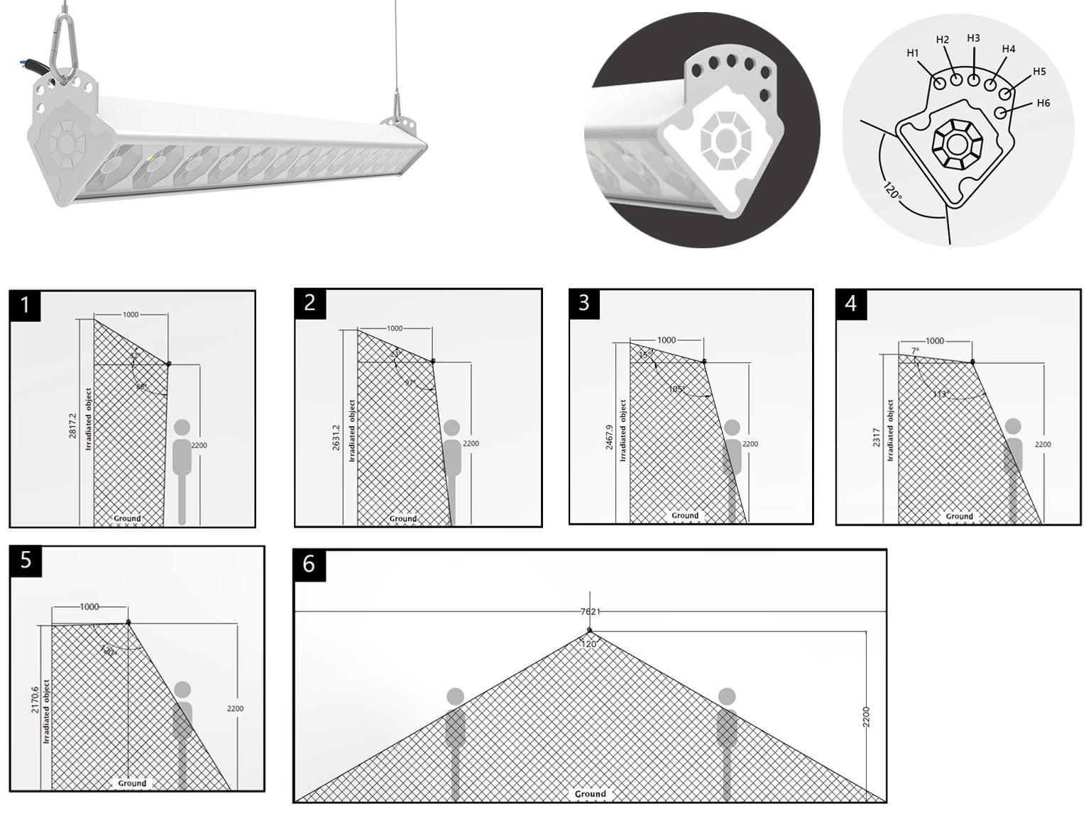 kąty ustawienia lampy