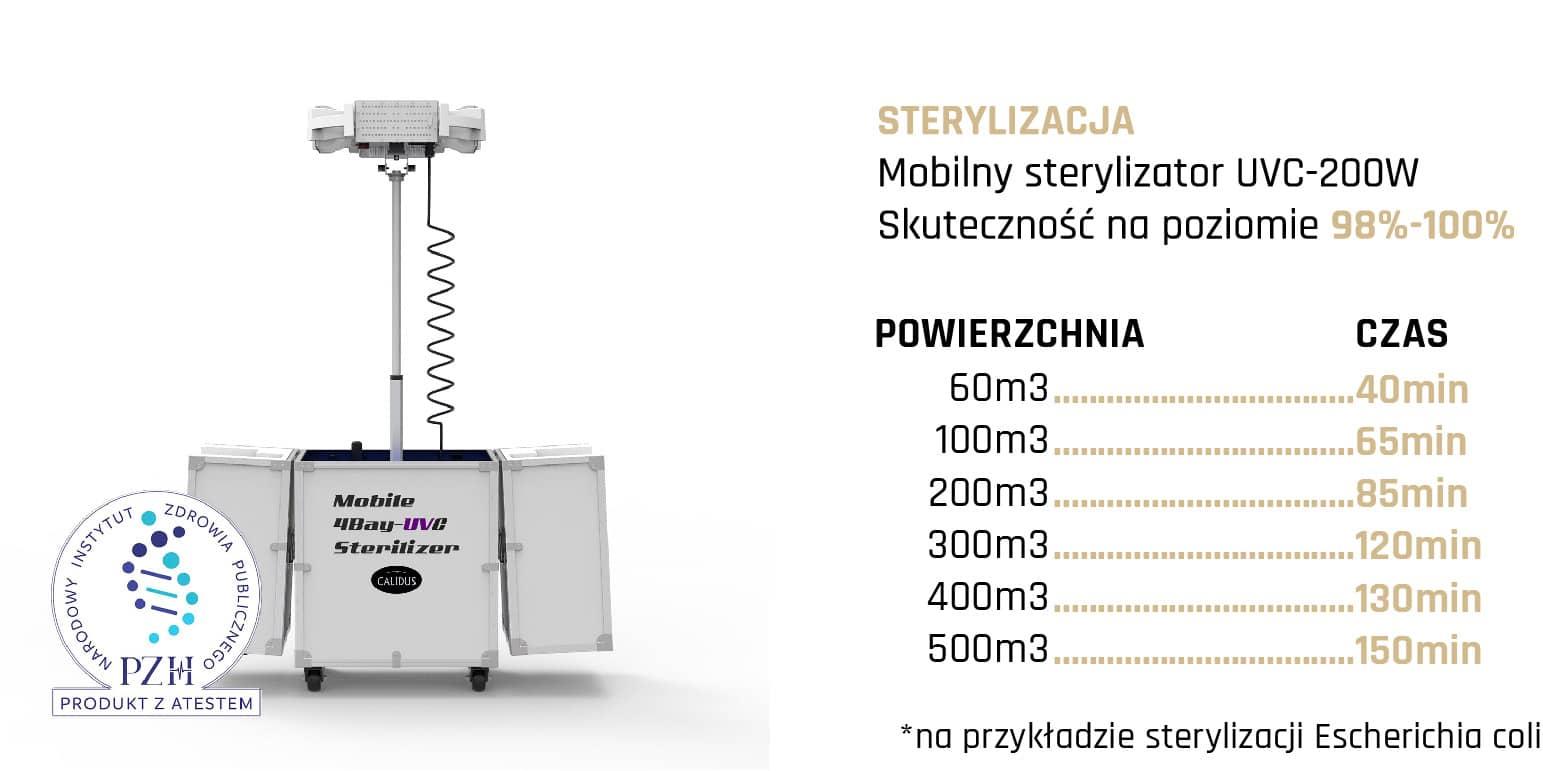 Mobilny sterylizator